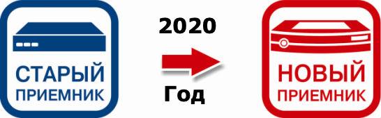 Интернет обмен триколор 2020