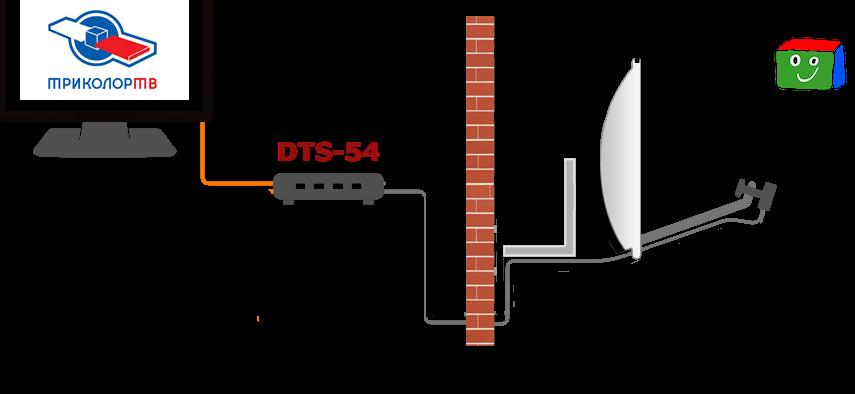 установка триколор dts